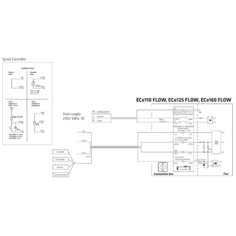 ECo160S FLOW TAKFLÄKT kopplingsschema
